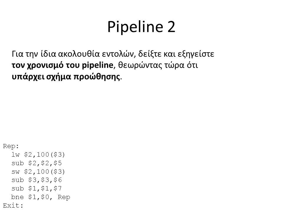Pipeline 2 Για την ίδια ακολουθία εντολών, δείξτε και εξηγείστε τον χρονισμό του pipeline, θεωρώντας τώρα ότι υπάρχει σχήμα προώθησης.