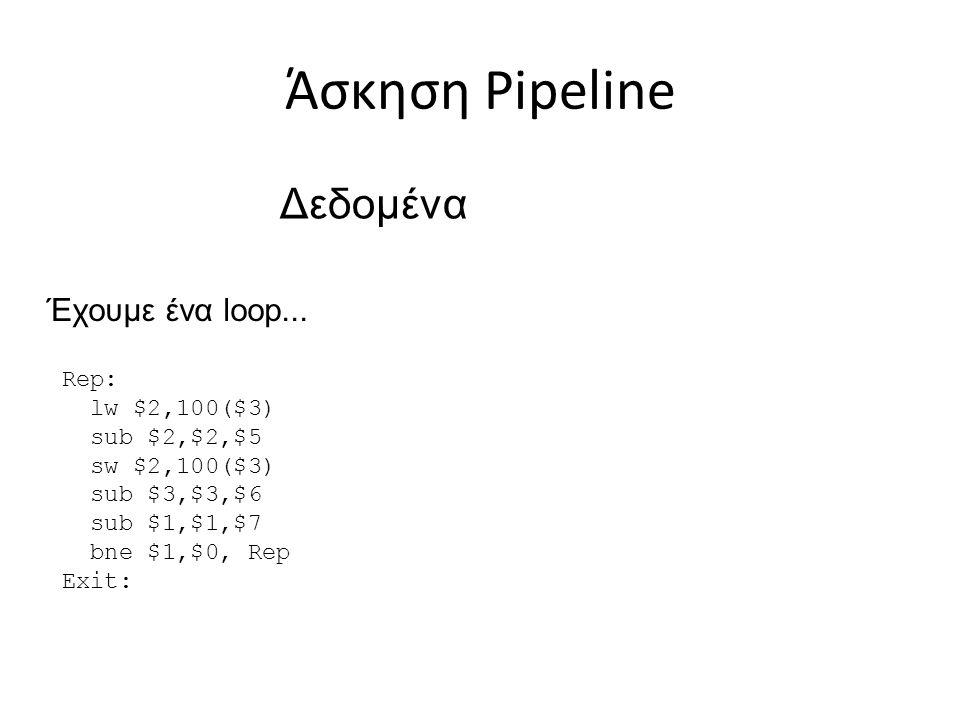 Άσκηση Pipeline Rep: lw $2,100($3) sub $2,$2,$5 sw $2,100($3) sub $3,$3,$6 sub $1,$1,$7 bne $1,$0, Rep Exit: Δεδομένα Έχουμε ένα loop...