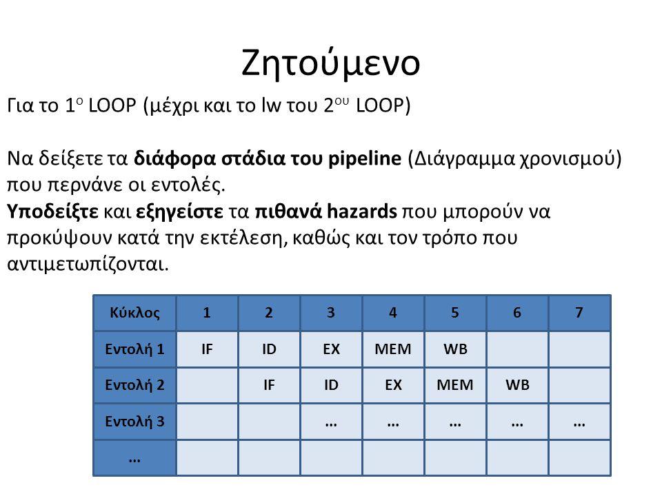 Ζητούμενο Για το 1 ο LOOP (μέχρι και το lw του 2 ου LOOP) Να δείξετε τα διάφορα στάδια του pipeline (Διάγραμμα χρονισμού) που περνάνε οι εντολές.