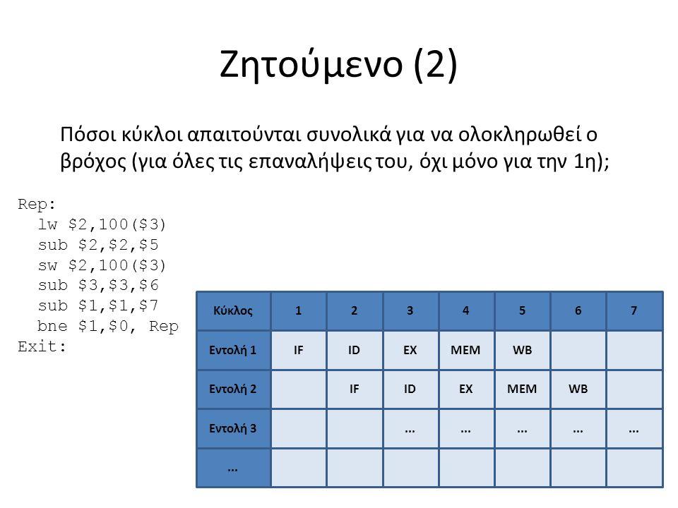 Ζητούμενο (2) Πόσοι κύκλοι απαιτούνται συνολικά για να ολοκληρωθεί ο βρόχος (για όλες τις επαναλήψεις του, όχι μόνο για την 1η); 1234567 IFIDEXMEMWB...