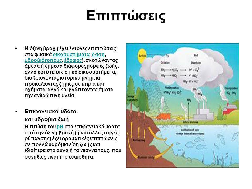 Επιπτώσεις Η όξινη βροχή έχει έντονες επιπτώσεις στα φυσικά οικοσυστήματα (δάση, υδροβιότοπους, έδαφος), σκοτώνοντας άμεσα ή έμμεσα διάφορες μορφές ζωής, αλλά και στα οικιστικά οικοσυστήματα, διαβρώνοντας ιστορικά μνημεία, προκαλώντας ζημίες σε κτίρια και οχήματα, αλλά και βλάπτοντας άμεσα την ανθρώπινη υγεία.οικοσυστήματαδάση υδροβιότοπουςέδαφος Επιφανειακά ύδατα και υδρόβια ζωή Η πτώση του pH στα επιφανειακά ύδατα από την όξινη βροχή (ή και άλλες πηγές ρύπανσης) έχει δραματικές επιπτώσεις σε πολλά υδρόβια είδη ζωής και ιδιαίτερα στα αυγά ή τα νεογνά τους, που συνήθως είναι πιο ευαίσθητα.pH
