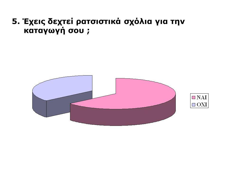 16. Συμφωνείτε με την ύπαρξη ίσου περίπου αριθμού αντρών–γυναικών στην Κυβέρνηση ;