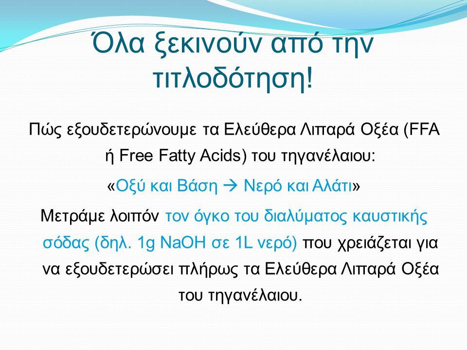 Όλα ξεκινούν από την τιτλοδότηση! Πώς εξουδετερώνουμε τα Ελεύθερα Λιπαρά Οξέα (FFA ή Free Fatty Acids) του τηγανέλαιου: «Οξύ και Βάση  Νερό και Αλάτι