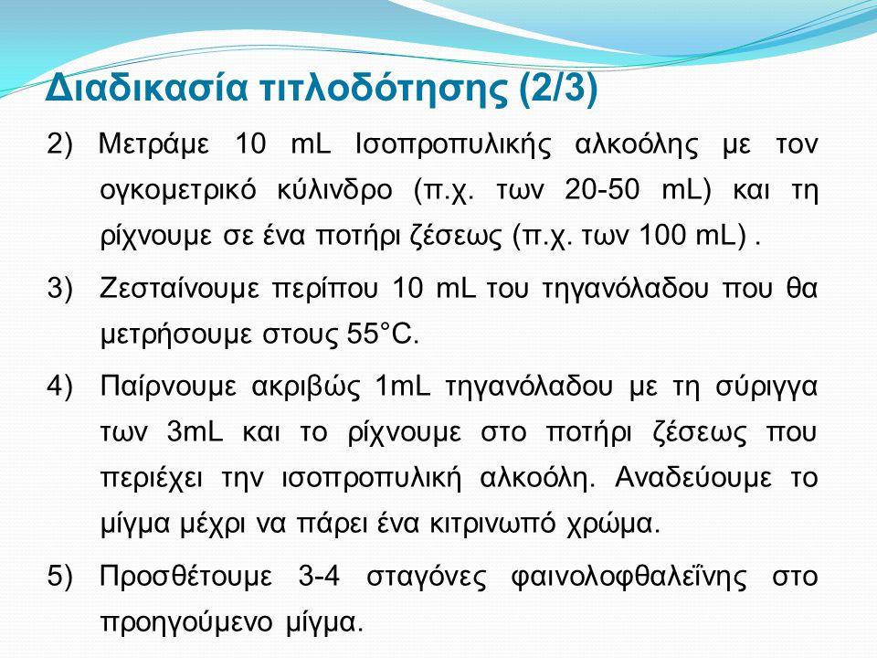 Διαδικασία τιτλοδότησης (2/3) 2) Μετράμε 10 mL Ισοπροπυλικής αλκοόλης με τον ογκομετρικό κύλινδρο (π.χ. των 20-50 mL) και τη ρίχνουμε σε ένα ποτήρι ζέ