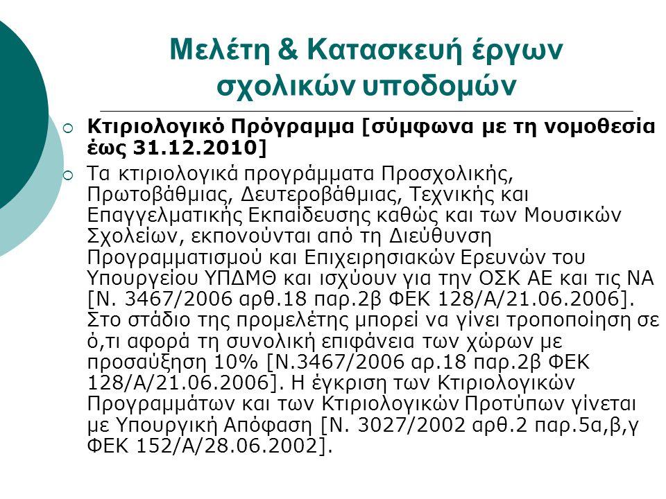Μελέτη & Κατασκευή έργων σχολικών υποδομών  Κτιριολογικό Πρόγραμμα [σύμφωνα με τη νομοθεσία έως 31.12.2010]  Τα κτιριολογικά προγράμματα Προσχολικής