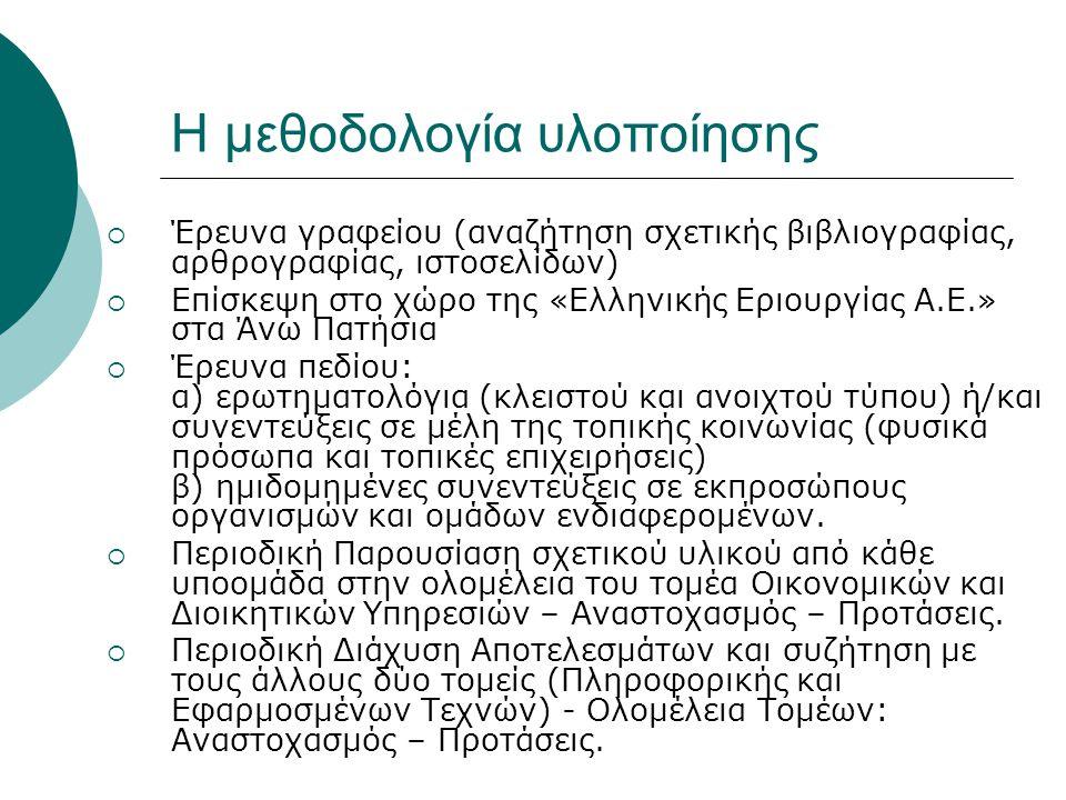 Η μεθοδολογία υλοποίησης  Έρευνα γραφείου (αναζήτηση σχετικής βιβλιογραφίας, αρθρογραφίας, ιστοσελίδων)  Επίσκεψη στο χώρο της «Ελληνικής Εριουργίας