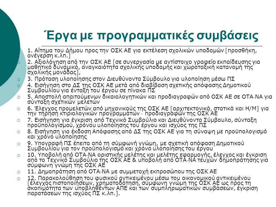 Έργα με προγραμματικές συμβάσεις  1. Αίτημα του Δήμου προς την ΟΣΚ ΑΕ για εκτέλεση σχολικών υποδομών [προσθήκη, ανέγερση κ.λπ.]  2. Αξιολόγηση από τ