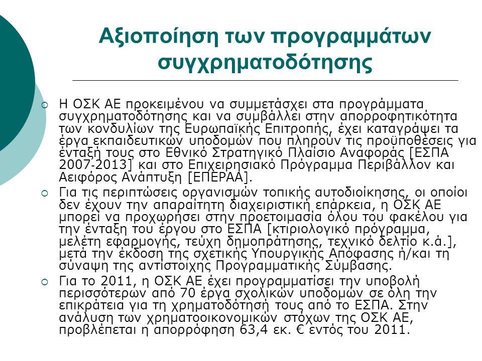 Αξιοποίηση των προγραμμάτων συγχρηματοδότησης  Η ΟΣΚ ΑΕ προκειμένου να συμμετάσχει στα προγράμματα συγχρηματοδότησης και να συμβάλλει στην απορροφητι