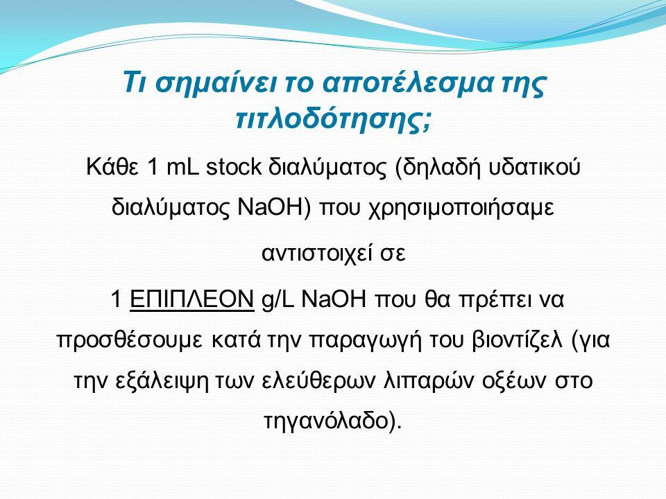 Τι σημαίνει το αποτέλεσμα της τιτλοδότησης; Κάθε 1 mL stock διαλύματος (δηλαδή υδατικού διαλύματος NaOH) που χρησιμοποιήσαμε αντιστοιχεί σε 1 ΕΠΙΠΛΕΟΝ