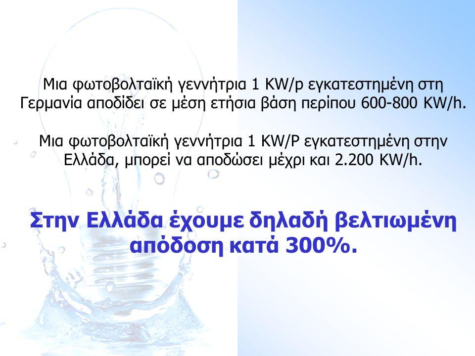 Μια φωτοβολταϊκή γεννήτρια 1 KW/p εγκατεστημένη στη Γερμανία αποδίδει σε μέση ετήσια βάση περίπου 600-800 KW/h.