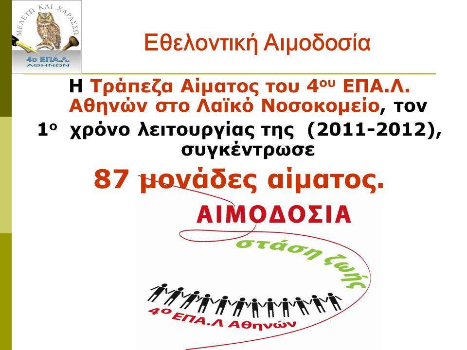 Η Τράπεζα Αίματος του 4 ου ΕΠΑ.Λ. Αθηνών στο Λαϊκό Νοσοκομείο, τον 1 ο χρόνο λειτουργίας της (2011-2012), συγκέντρωσε 87 μονάδες αίματος. Εθελοντική Α
