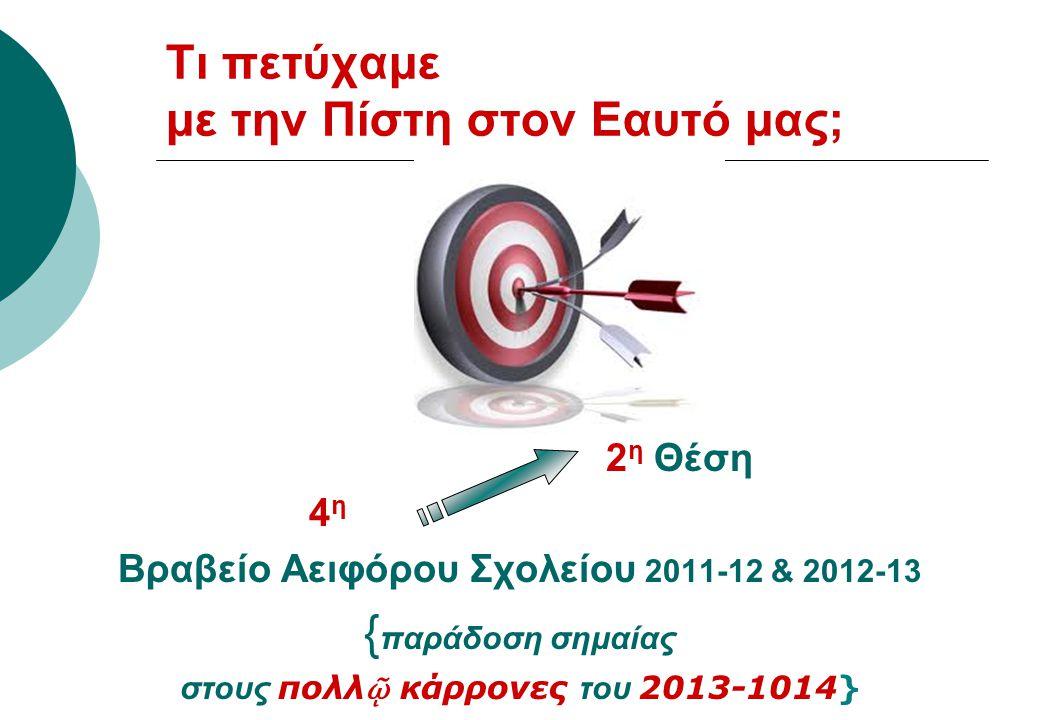 Τι πετύχαμε με την Πίστη στον Εαυτό μας; 2 η Θέση 4 η Βραβείο Αειφόρου Σχολείου 2011-12 & 2012-13 { παράδοση σημαίας στους πολλ ῷ κάρρονες του 2013-10