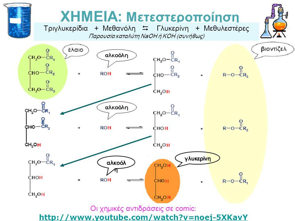 ΧΗΜΕΙΑ: Μετεστεροποίηση Τριγλυκερίδια + Μεθανόλη  Γλυκερίνη + Μεθυλεστέρες Παρουσία καταλύτη ΝaOH ή ΚΟΗ (συνήθως) αλκοόλ η γλυκερίνη Οι χημικές αντιδ