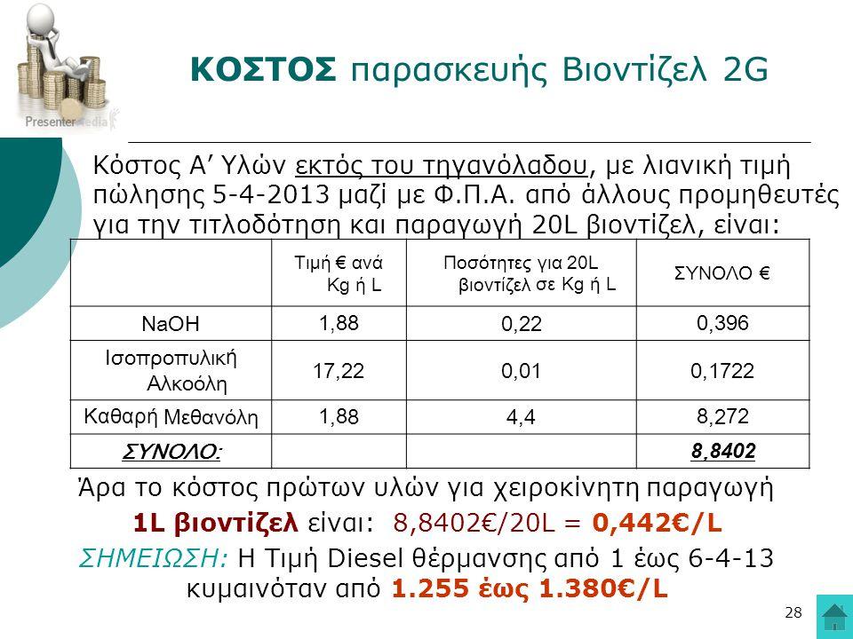 28 ΚΟΣΤΟΣ παρασκευής Βιοντίζελ 2G Κόστος Α' Υλών εκτός του τηγανόλαδου, με λιανική τιμή πώλησης 5-4-2013 μαζί με Φ.Π.Α. από άλλους προμηθευτές για την