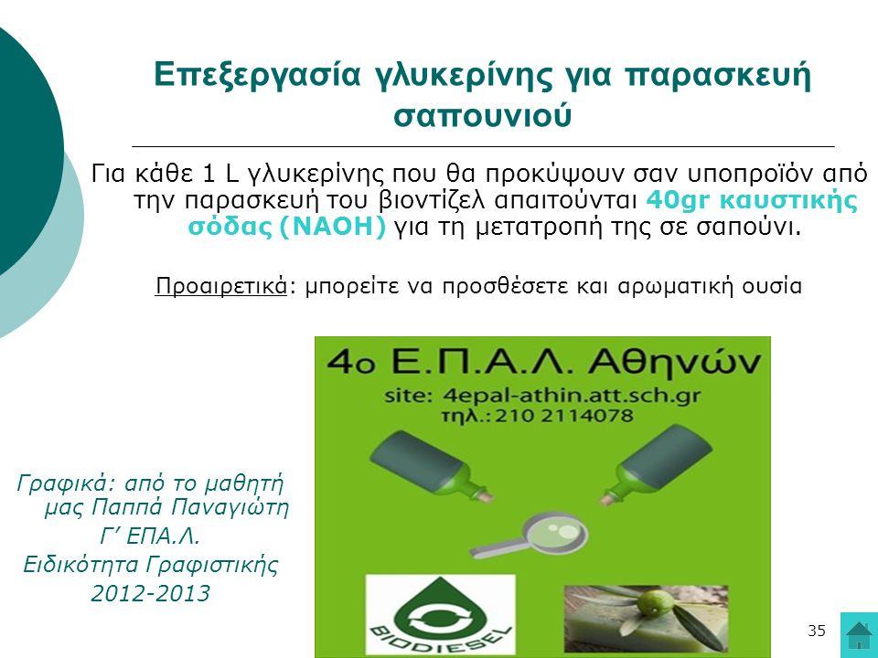 35 Επεξεργασία γλυκερίνης για παρασκευή σαπουνιού Για κάθε 1 L γλυκερίνης που θα προκύψουν σαν υποπροϊόν από την παρασκευή του βιοντίζελ απαιτούνται 4