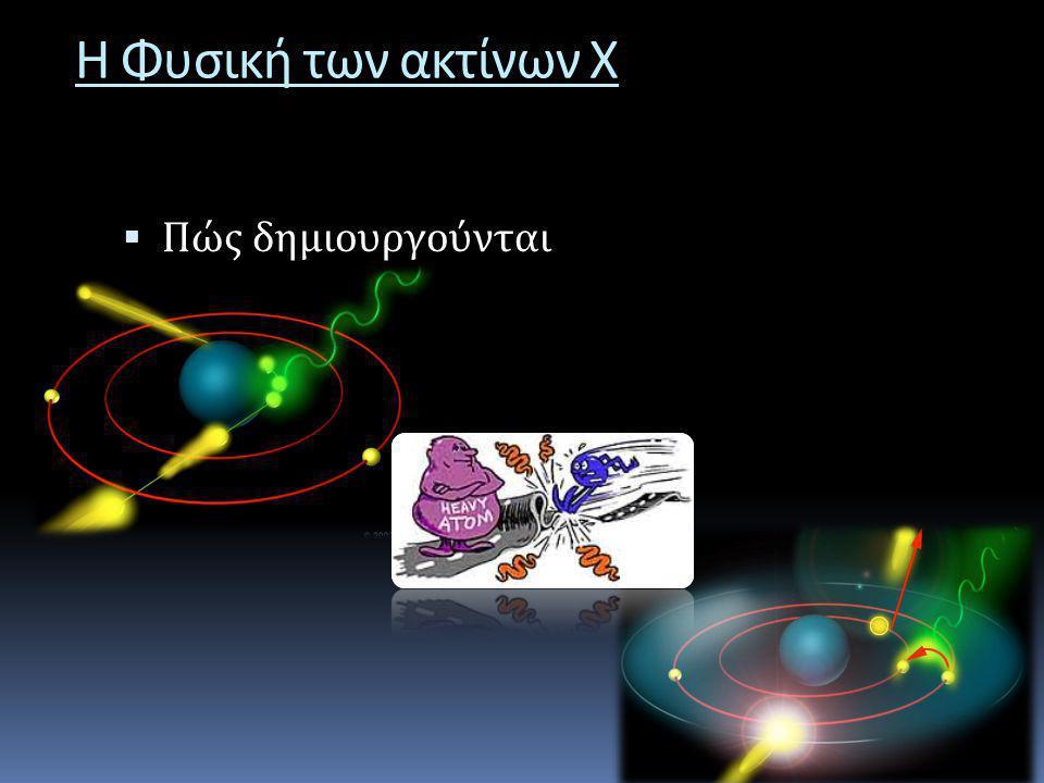 Η Φυσική των ακτίνων Χ ΠΠώς δημιουργούνται