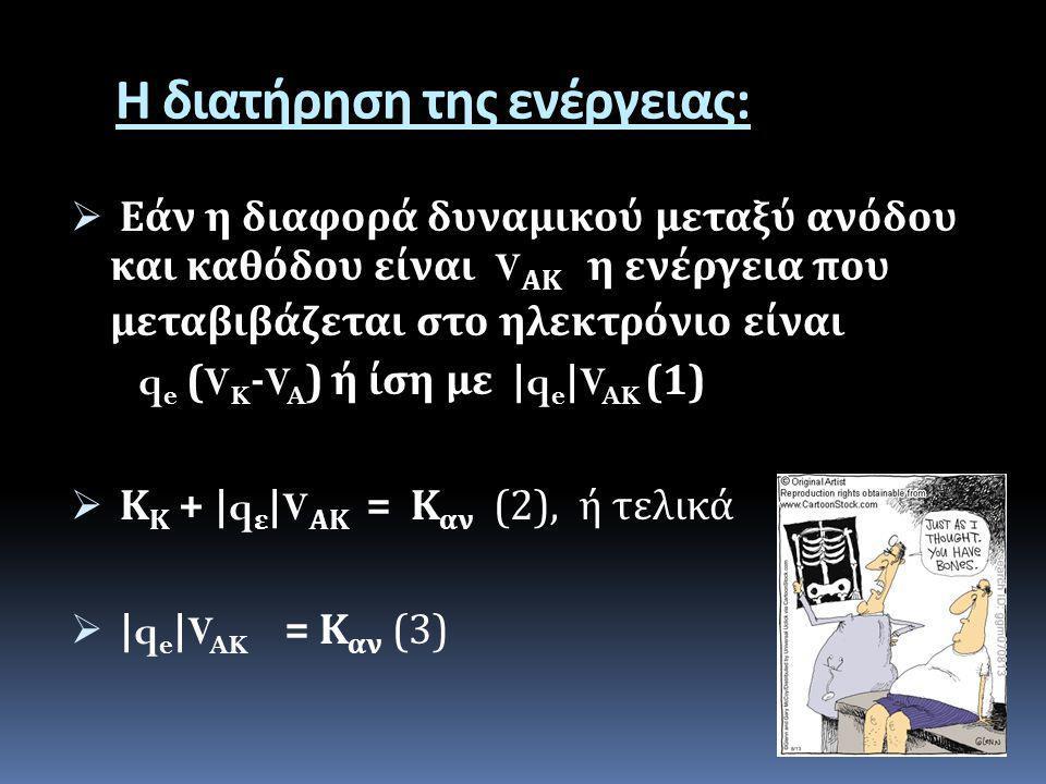 Η διατήρηση της ενέργειας :  Εάν η διαφορά δυναμικού μεταξύ ανόδου και καθόδου είναι V ΑΚ η ενέργεια που μεταβιβάζεται στο ηλεκτρόνιο είναι q e (V K