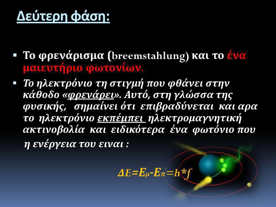  Το φρενάρισμα (breemstahlung) και το ένα μαιευτήριο φωτονίων.  Το ηλεκτρόνιο τη στιγμή που φθάνει στην κάθοδο « φρενάρει ». Αυτό, στη γλώσσα της φυ