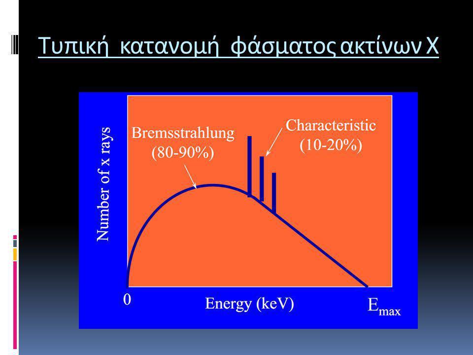 Τυπική κατανομή φάσματος ακτίνων Χ