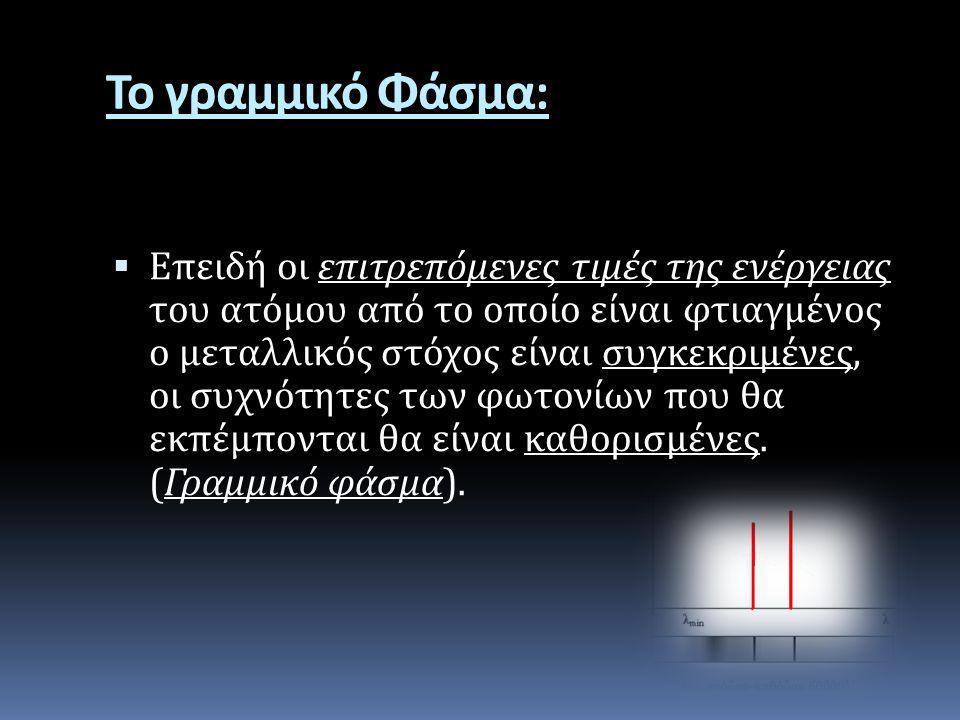 Το γραμμικό Φάσμα :  Επειδή οι επιτρεπόμενες τιμές της ενέργειας του ατόμου από το οποίο είναι φτιαγμένος ο μεταλλικός στόχος είναι συγκεκριμένες, οι