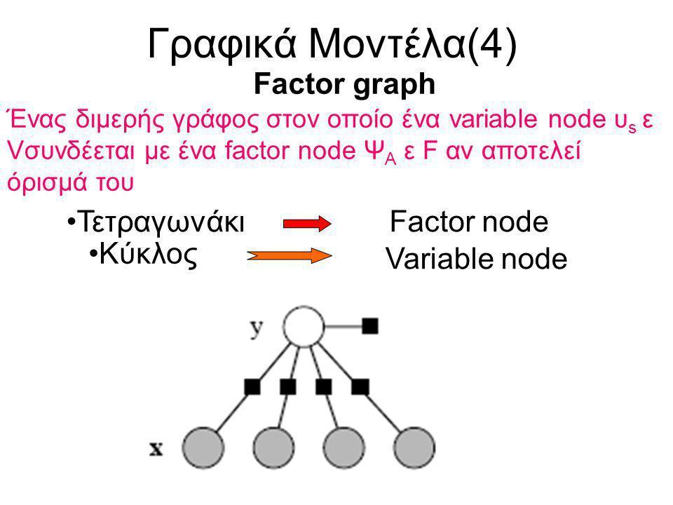 Γραφικά Μοντέλα(4) Τετραγωνάκι Κύκλος Factor node Variable node Factor graph Ένας διμερής γράφος στον οποίο ένα variable node υ s ε Vσυνδέεται με ένα factor node Ψ Α ε F αν αποτελεί όρισμά του
