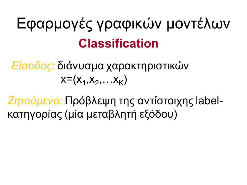 Εφαρμογές γραφικών μοντέλων Είσοδος: διάνυσμα χαρακτηριστικών x=(x 1,x 2,…x Κ ) Classification Ζητούμενο: Πρόβλεψη της αντίστοιχης label- κατηγορίας (μία μεταβλητή εξόδου)