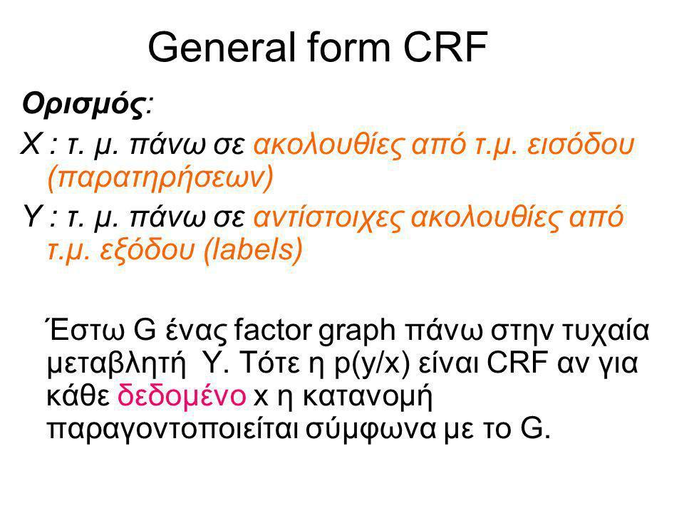 General form CRF Ορισμός: Χ : τ. μ. πάνω σε ακολουθίες από τ.μ.