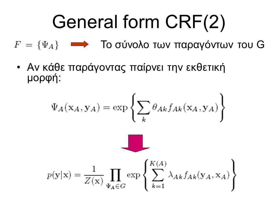 General form CRF(2) Aν κάθε παράγοντας παίρνει την εκθετική μορφή: Το σύνολο των παραγόντων του G