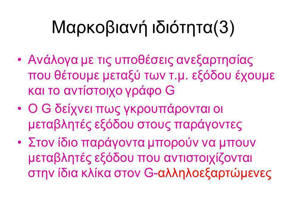 Μαρκοβιανή ιδιότητα(3) Ανάλογα με τις υποθέσεις ανεξαρτησίας που θέτουμε μεταξύ των τ.μ.