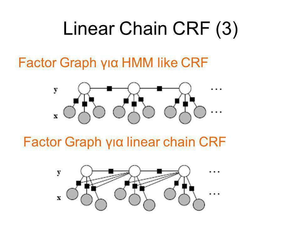 Linear Chain CRF (3) Factor Graph για HMM like CRF Factor Graph για linear chain CRF