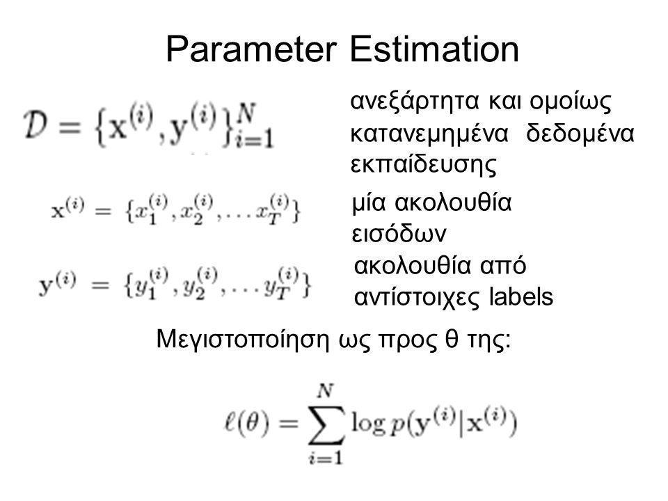 Parameter Estimation ανεξάρτητα και ομοίως κατανεμημένα δεδομένα εκπαίδευσης ακολουθία από αντίστοιχες labels μία ακολουθία εισόδων Μεγιστοποίηση ως προς θ της:
