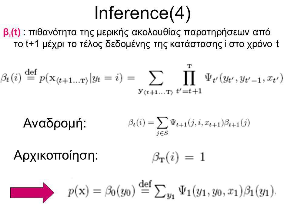 Inference(4) β i (t) : πιθανότητα της μερικής ακολουθίας παρατηρήσεων από το t+1 μέχρι το τέλος δεδομένης της κατάστασης i στο χρόνο t Αναδρομή: Αρχικοποίηση: