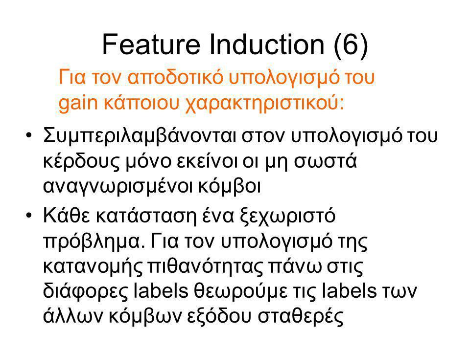 Feature Induction (6) Συμπεριλαμβάνονται στον υπολογισμό του κέρδους μόνο εκείνοι οι μη σωστά αναγνωρισμένοι κόμβοι Κάθε κατάσταση ένα ξεχωριστό πρόβλημα.