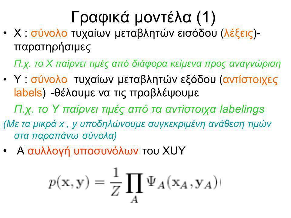 Γραφικά μοντέλα (1) Χ : σύνολο τυχαίων μεταβλητών εισόδου (λέξεις)- παρατηρήσιμες Π.χ.
