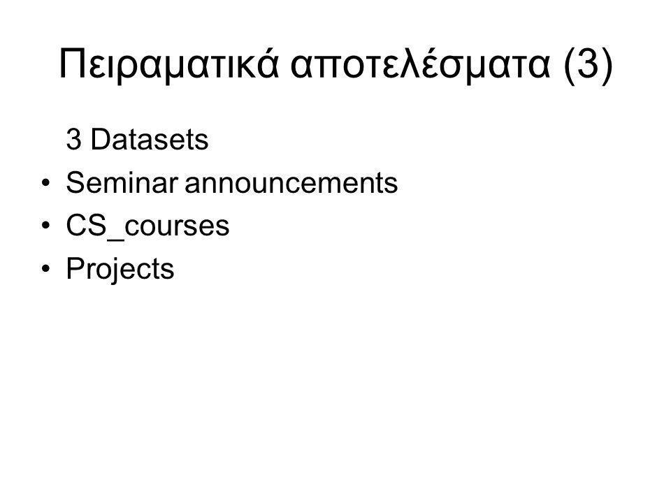 Πειραματικά αποτελέσματα (3) 3 Datasets Seminar announcements CS_courses Projects