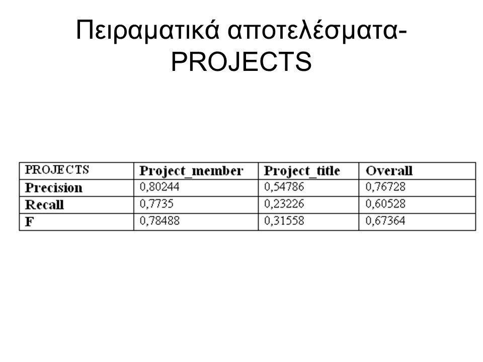 Πειραματικά αποτελέσματα- PROJECTS