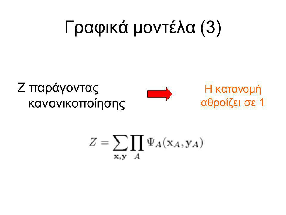 Γραφικά μοντέλα (3) Ζ παράγοντας κανονικοποίησης Η κατανομή αθροίζει σε 1
