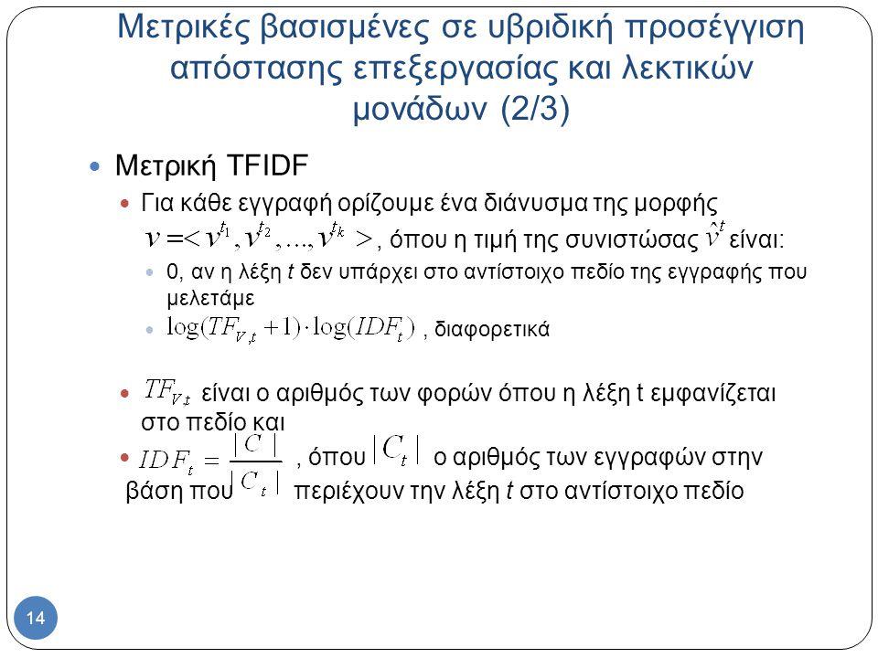 14 Μετρικές βασισμένες σε υβριδική προσέγγιση απόστασης επεξεργασίας και λεκτικών μονάδων (2/3) Μετρική TFIDF Για κάθε εγγραφή ορίζουμε ένα διάνυσμα της μορφής, όπου η τιμή της συνιστώσας είναι: 0, αν η λέξη t δεν υπάρχει στο αντίστοιχο πεδίο της εγγραφής που μελετάμε, διαφορετικά είναι ο αριθμός των φορών όπου η λέξη t εμφανίζεται στο πεδίο και, όπου ο αριθμός των εγγραφών στην βάση που περιέχουν την λέξη t στο αντίστοιχο πεδίο