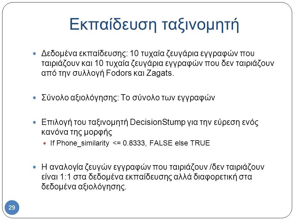 29 Δεδομένα εκπαίδευσης: 10 τυχαία ζευγάρια εγγραφών που ταιριάζουν και 10 τυχαία ζευγάρια εγγραφών που δεν ταιριάζουν από την συλλογή Fodors και Zagats.