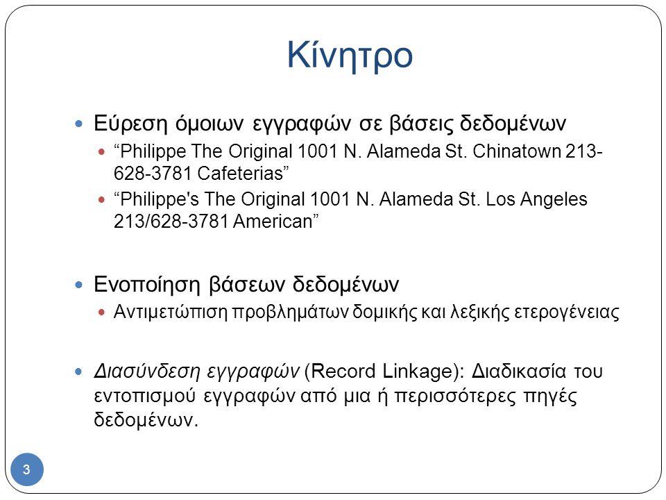 3 Εύρεση όμοιων εγγραφών σε βάσεις δεδομένων Philippe The Original 1001 N.