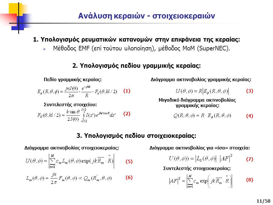 11/58 Ανάλυση κεραιών - στοιχειοκεραιών 1.