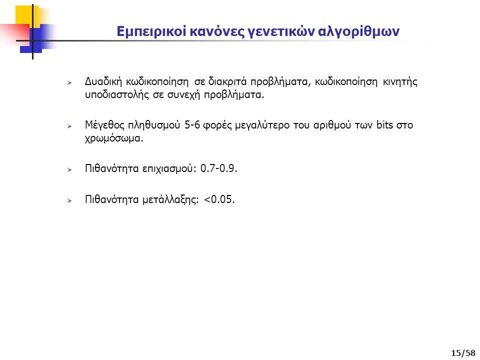 15/58 Εμπειρικοί κανόνες γενετικών αλγορίθμων  Δυαδική κωδικοποίηση σε διακριτά προβλήματα, κωδικοποίηση κινητής υποδιαστολής σε συνεχή προβλήματα.