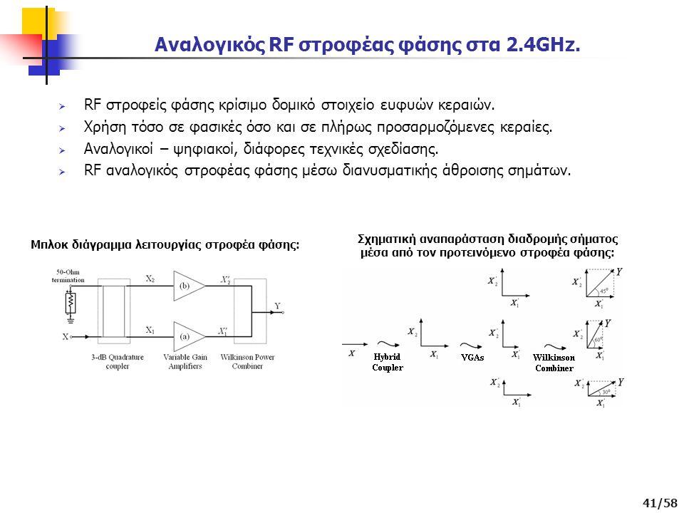 41/58 Αναλογικός RF στροφέας φάσης στα 2.4GHz.