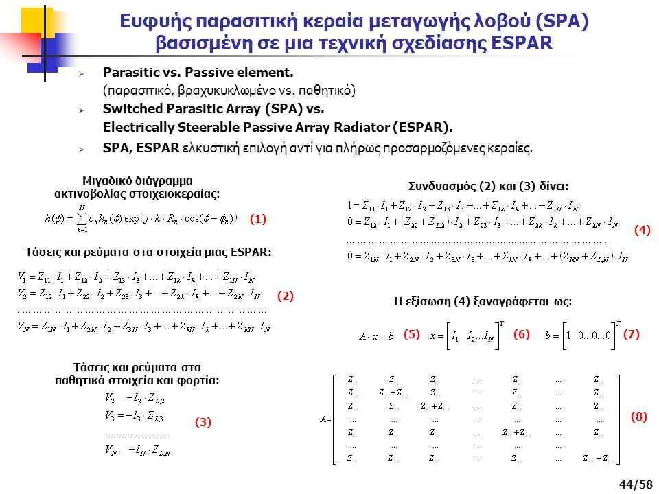 44/58 Ευφυής παρασιτική κεραία μεταγωγής λοβού (SPA) βασισμένη σε μια τεχνική σχεδίασης ESPAR  Parasitic vs.