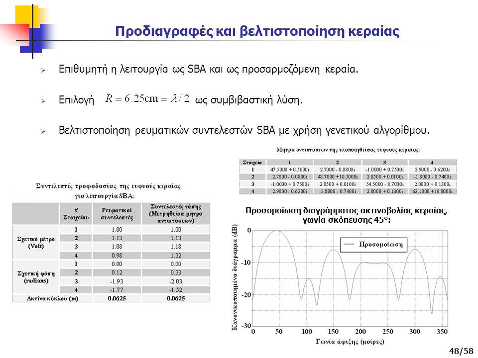 48/58 Προδιαγραφές και βελτιστοποίηση κεραίας  Επιθυμητή η λειτουργία ως SBA και ως προσαρμοζόμενη κεραία.