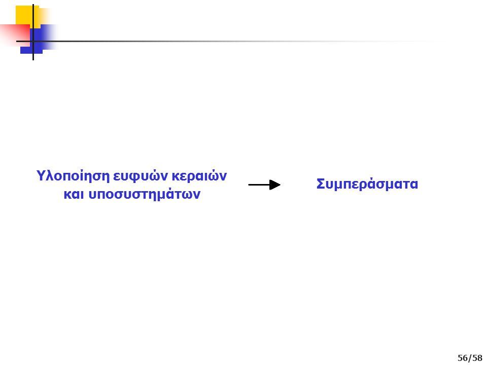 56/58 Υλοποίηση ευφυών κεραιών και υποσυστημάτων Συμπεράσματα