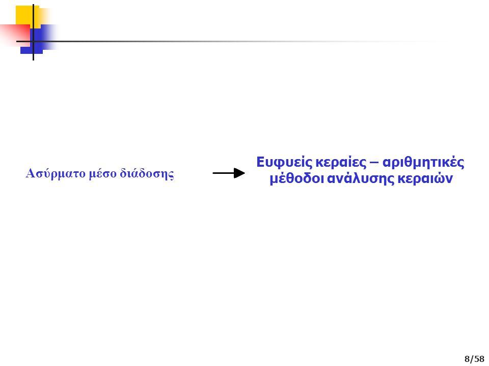 39/58 Υλοποίηση ευφυών κεραιών και υποσυστημάτων Προσομοίωση διαλείψεων μικρής κλίμακας και επίδοσης ευφυών κεραιών