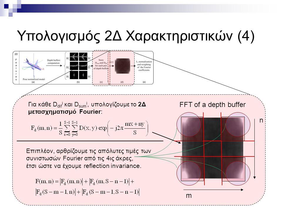 Υπολογισμός 2Δ Χαρακτηριστικών (4) Για κάθε D dif i και D sum i, υπολογίζουμε το 2Δ μετασχηματισμό Fourier: FFT of a depth buffer Επιπλέον, αρθρίζουμε τις απόλυτες τιμές των συνιστωσών Fourier από τις 4ις άκρες, έτσι ώστε να έχουμε reflection invariance.