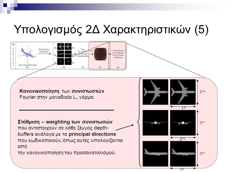 Υπολογισμός 2Δ Χαρακτηριστικών (5) Κανονικοποίηση των συνιστωστών Fourier στην μοναδιαία L 1 νόρμα.