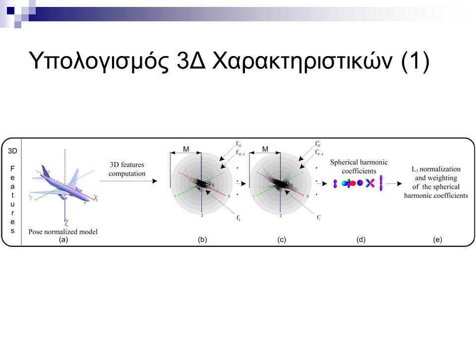 Υπολογισμός 3Δ Χαρακτηριστικών (1)